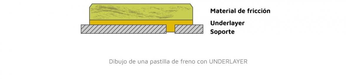 Dibujo de pastilla de freno con underlayer